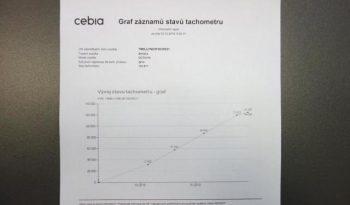 Škoda Octavia 2.0TDI 110kwLAURIN&KLEMENT TOP full